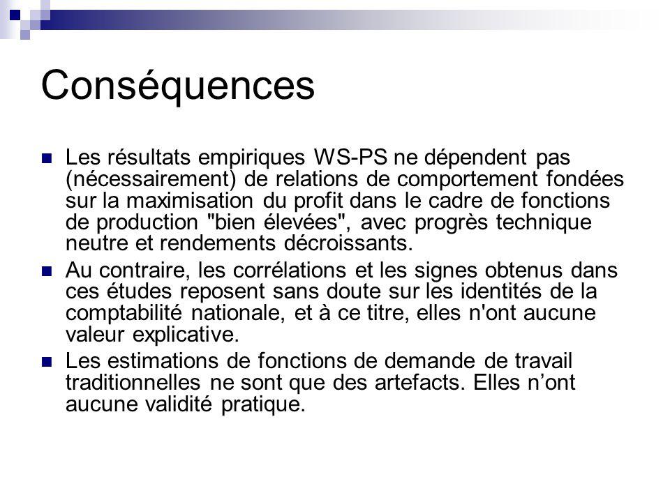 Conséquences Les résultats empiriques WS-PS ne dépendent pas (nécessairement) de relations de comportement fondées sur la maximisation du profit dans