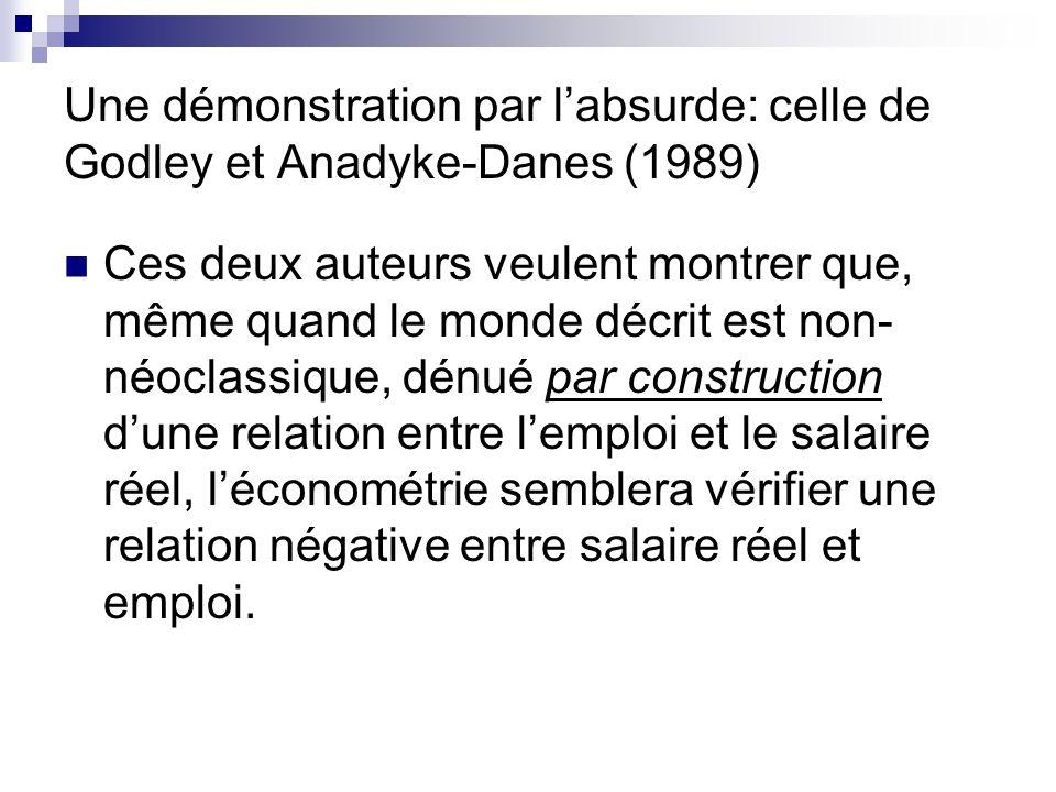 Une démonstration par labsurde: celle de Godley et Anadyke-Danes (1989) Ces deux auteurs veulent montrer que, même quand le monde décrit est non- néoc