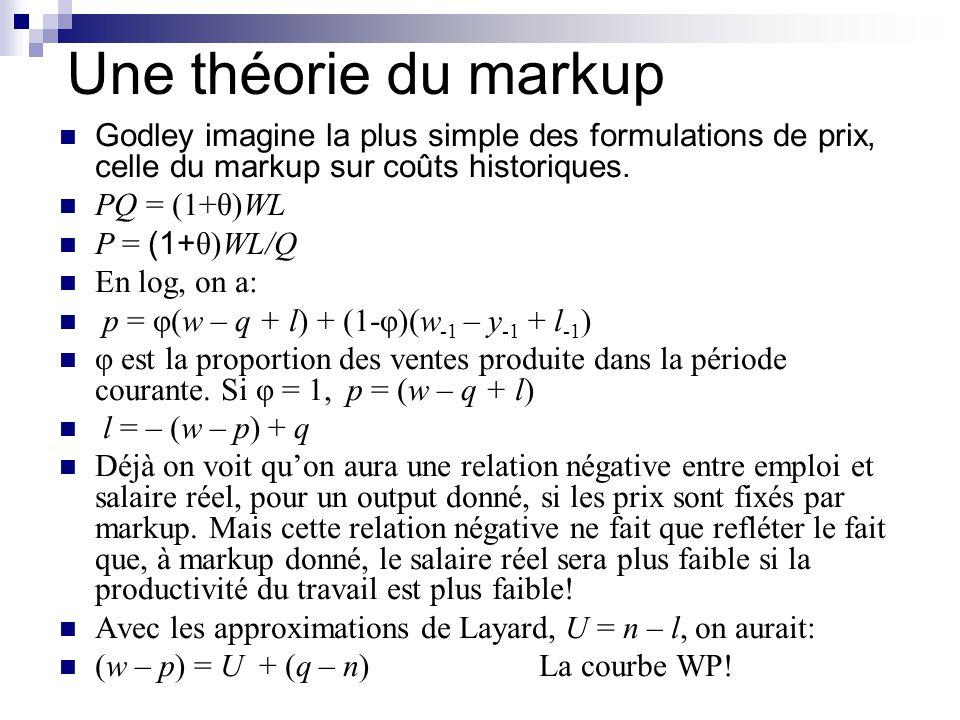 Une théorie du markup Godley imagine la plus simple des formulations de prix, celle du markup sur coûts historiques. PQ = (1+θ)WL P = (1+ θ)WL/Q En lo