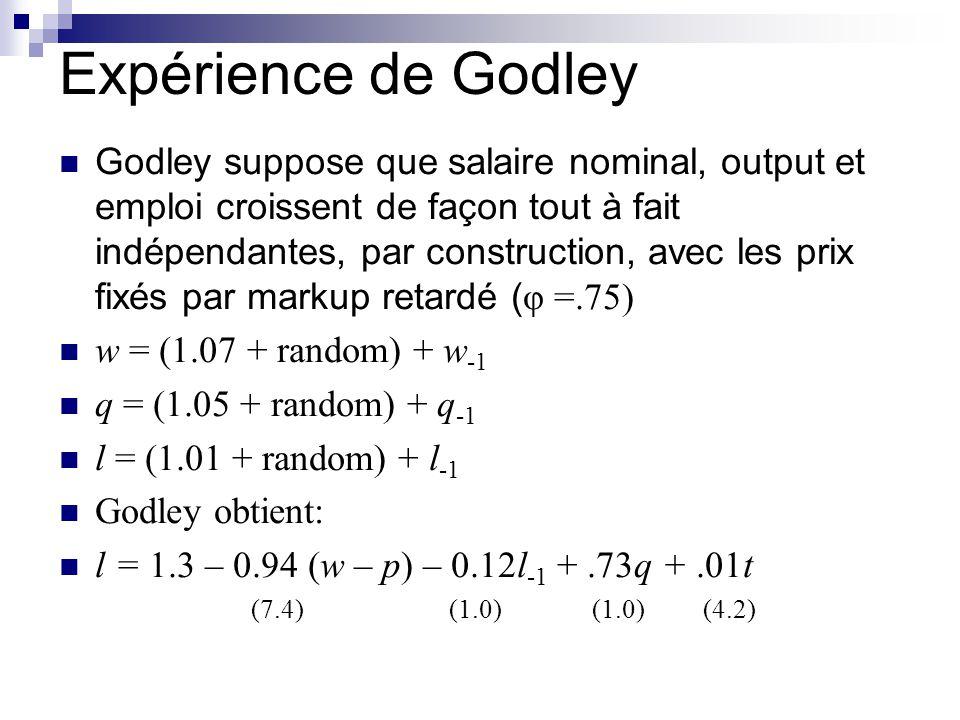 Expérience de Godley Godley suppose que salaire nominal, output et emploi croissent de façon tout à fait indépendantes, par construction, avec les pri