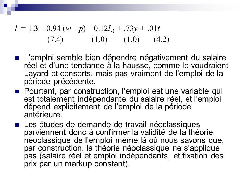 l = 1.3 – 0.94 (w – p) – 0.12l -1 +.73y +.01t (7.4) (1.0) (1.0) (4.2) Lemploi semble bien dépendre négativement du salaire réel et dune tendance à la