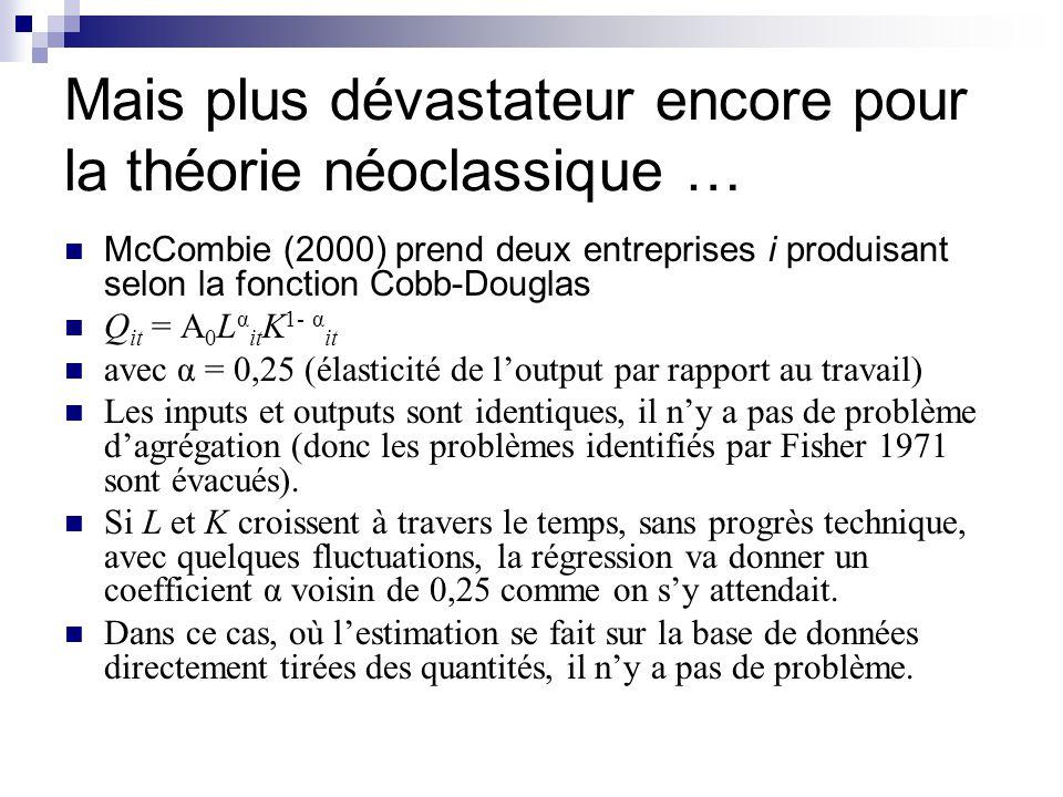 Mais plus dévastateur encore pour la théorie néoclassique … McCombie (2000) prend deux entreprises i produisant selon la fonction Cobb-Douglas Q it =