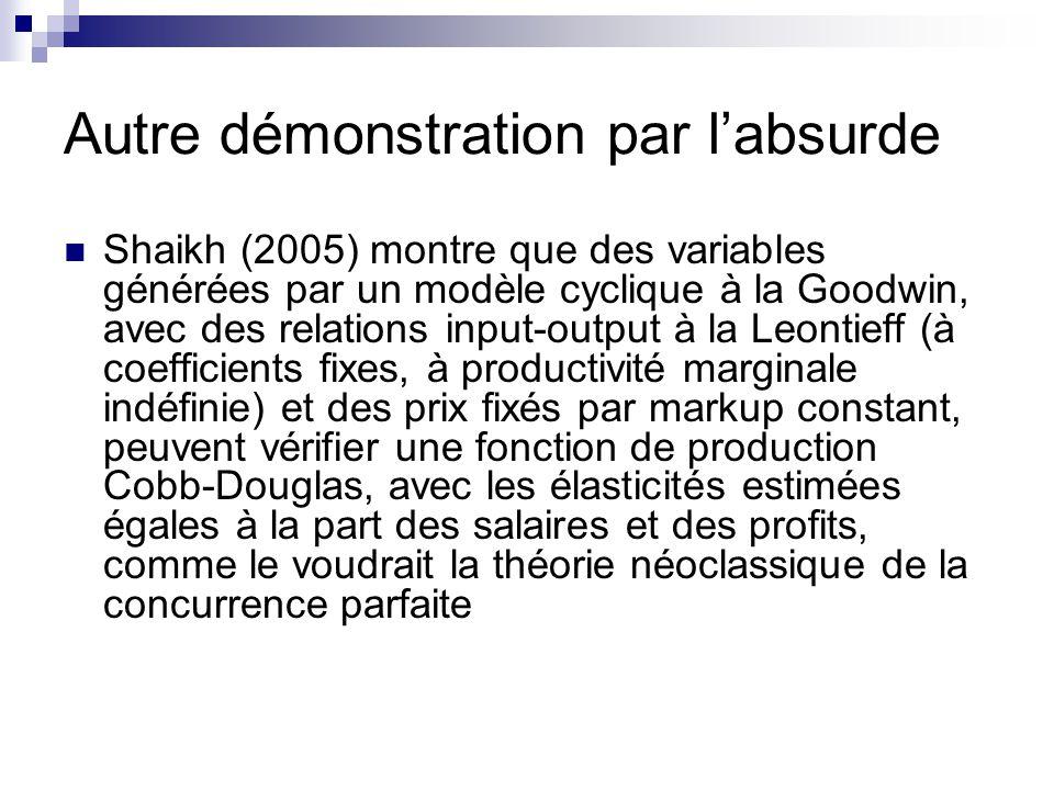 Autre démonstration par labsurde Shaikh (2005) montre que des variables générées par un modèle cyclique à la Goodwin, avec des relations input-output