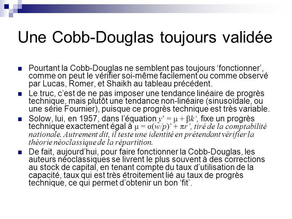 Une Cobb-Douglas toujours validée Pourtant la Cobb-Douglas ne semblent pas toujours fonctionner, comme on peut le vérifier soi-même facilement ou comm