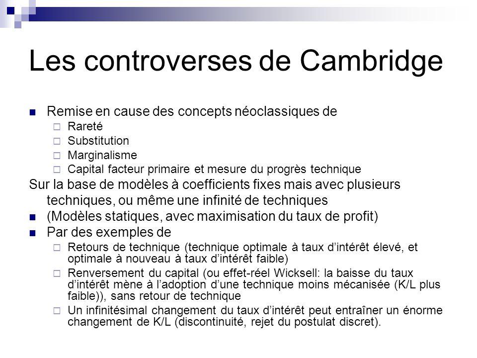 Les controverses de Cambridge Remise en cause des concepts néoclassiques de Rareté Substitution Marginalisme Capital facteur primaire et mesure du pro
