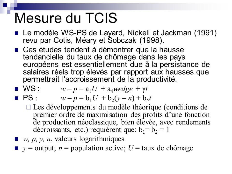 Mesure du TCIS Le modèle WS-PS de Layard, Nickell et Jackman (1991) revu par Cotis, Méary et Sobczak (1998). Ces études tendent à démontrer que la hau