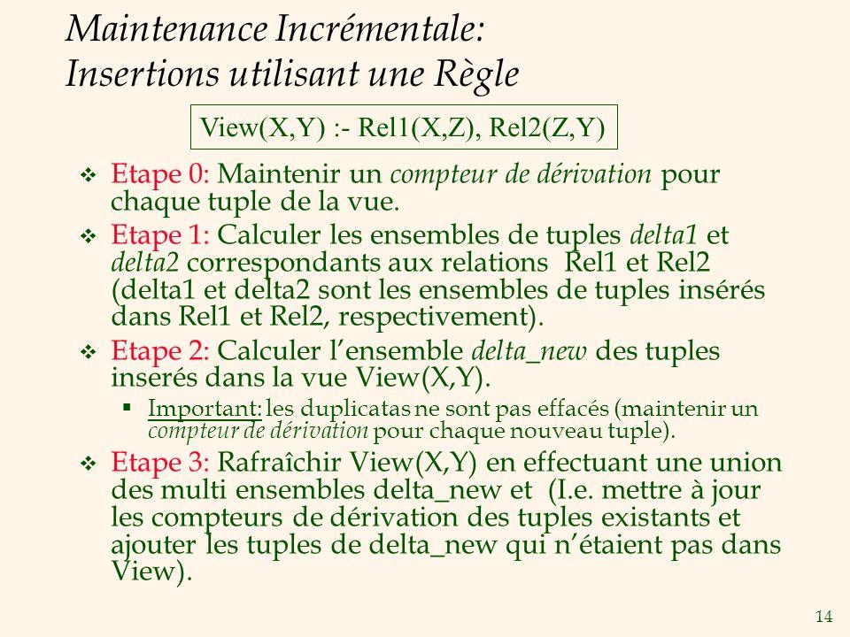 14 Maintenance Incrémentale: Insertions utilisant une Règle Etape 0: Maintenir un compteur de dérivation pour chaque tuple de la vue. Etape 1: Calcule