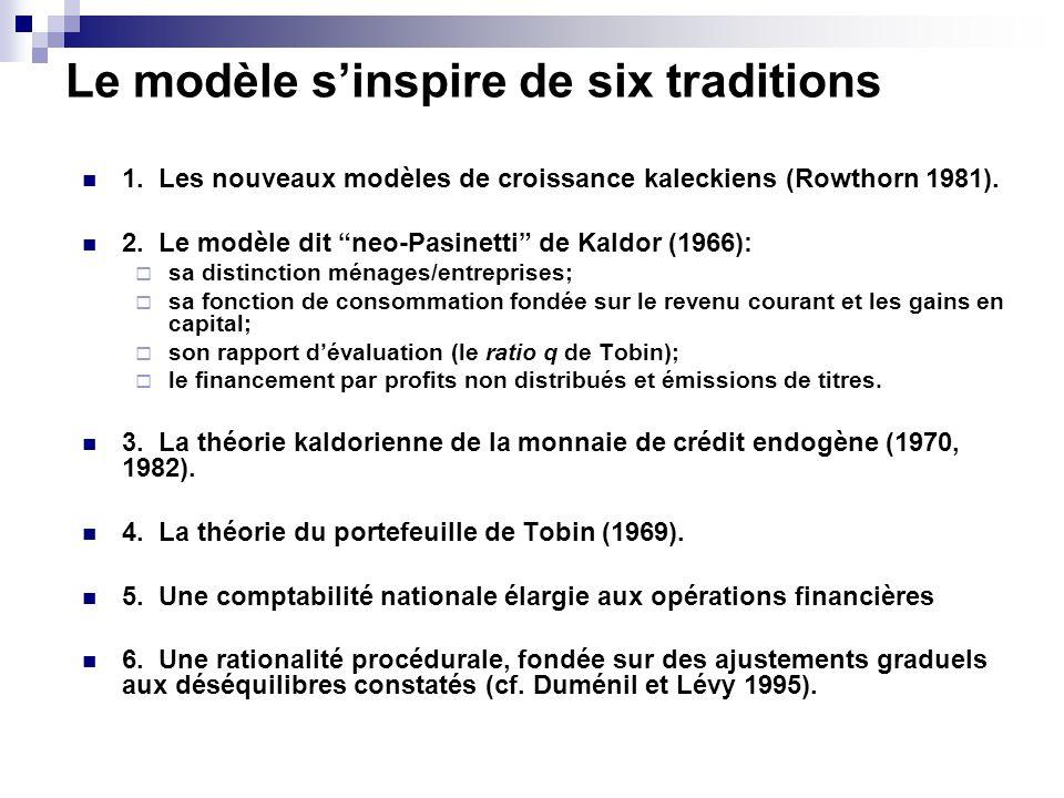 Le modèle sinspire de six traditions 1. Les nouveaux modèles de croissance kaleckiens (Rowthorn 1981). 2. Le modèle dit neo-Pasinetti de Kaldor (1966)