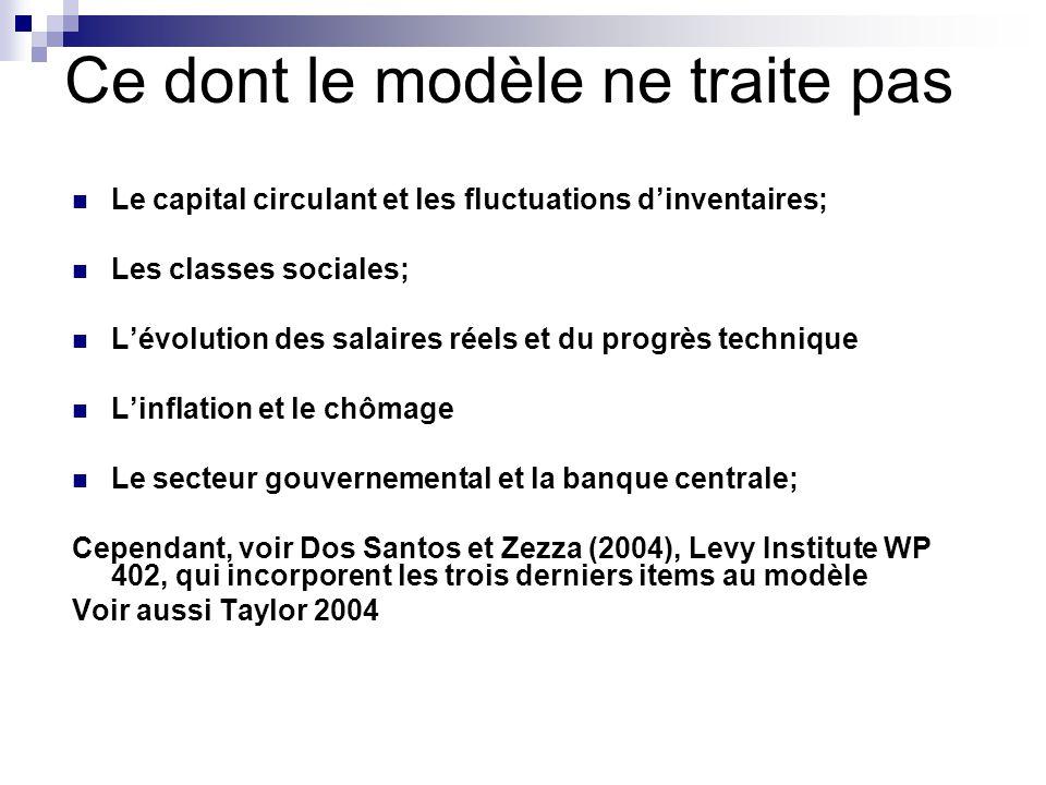 Ce dont le modèle ne traite pas Le capital circulant et les fluctuations dinventaires; Les classes sociales; Lévolution des salaires réels et du progr