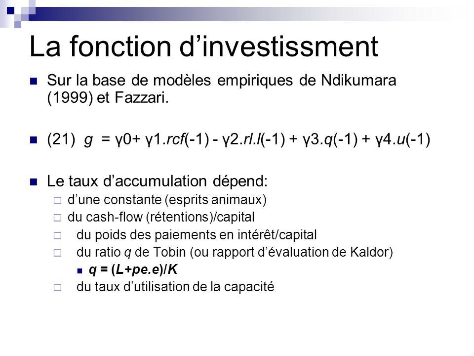 La fonction dinvestissment Sur la base de modèles empiriques de Ndikumara (1999) et Fazzari. (21) g = γ0+ γ1.rcf(-1) - γ2.rl.l(-1) + γ3.q(-1) + γ4.u(-