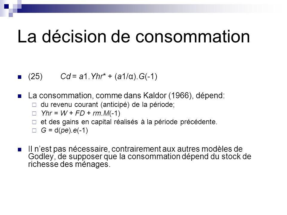 La décision de consommation (25) Cd = a1.Yhr* + (a1/α).G(-1) La consommation, comme dans Kaldor (1966), dépend: du revenu courant (anticipé) de la période; Yhr = W + FD + rm.M(-1) et des gains en capital réalisés à la période précédente.