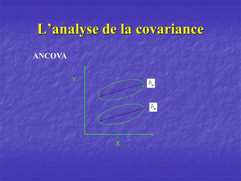Lanalyse de la covariance y X ANCOVA