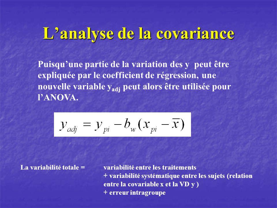 Lanalyse de la covariance Puisquune partie de la variation des y peut être expliquée par le coefficient de régression, une nouvelle variable y adj peut alors être utilisée pour lANOVA.