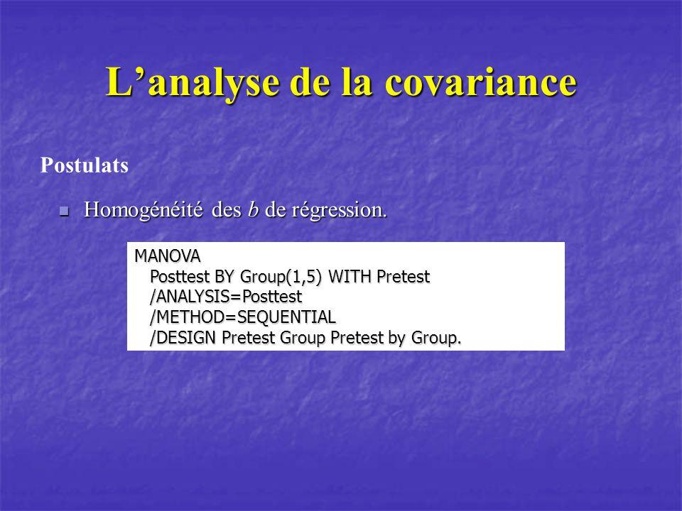 Lanalyse de la covariance Postulats Homogénéité des b de régression.