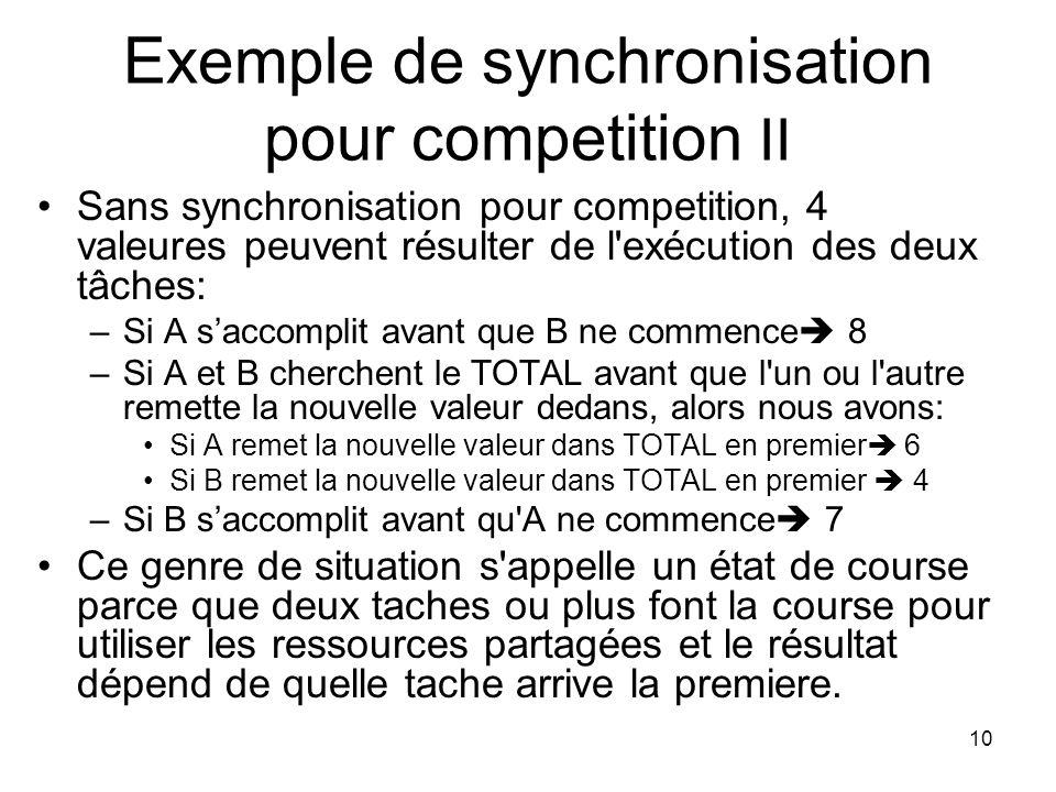 10 Exemple de synchronisation pour competition II Sans synchronisation pour competition, 4 valeures peuvent résulter de l'exécution des deux tâches: –