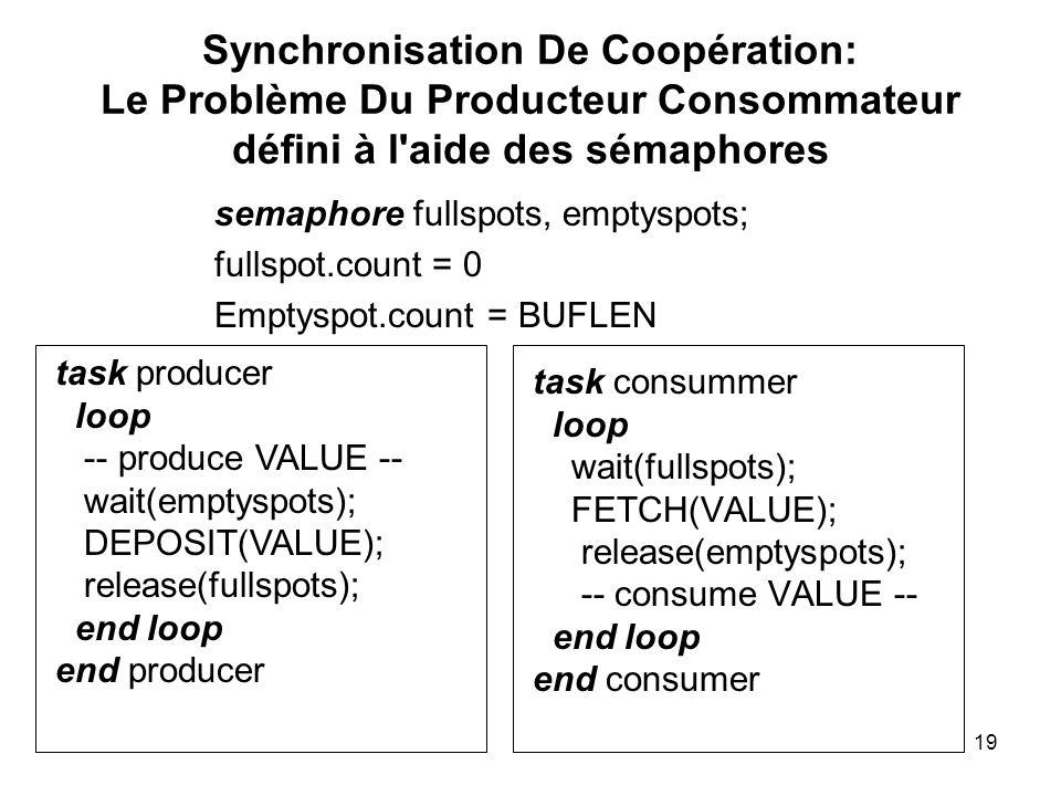 19 Synchronisation De Coopération: Le Problème Du Producteur Consommateur défini à l'aide des sémaphores semaphore fullspots, emptyspots; fullspot.cou