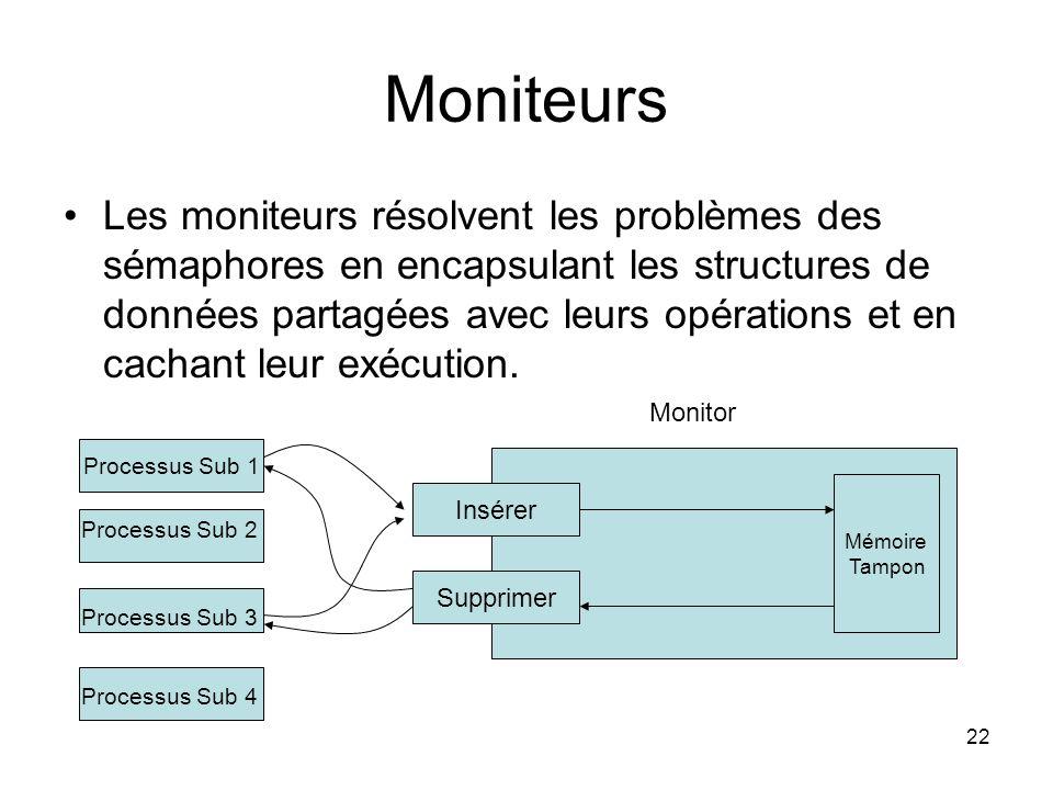 22 Moniteurs Les moniteurs résolvent les problèmes des sémaphores en encapsulant les structures de données partagées avec leurs opérations et en cacha