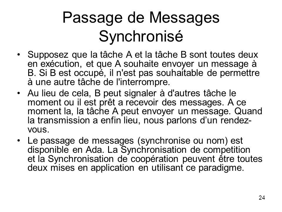 24 Passage de Messages Synchronisé Supposez que la tâche A et la tâche B sont toutes deux en exécution, et que A souhaite envoyer un message à B. Si B