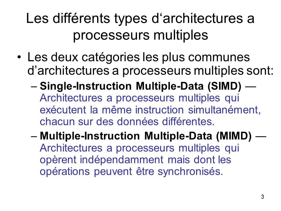 3 Les différents types darchitectures a processeurs multiples Les deux catégories les plus communes darchitectures a processeurs multiples sont: –Sing