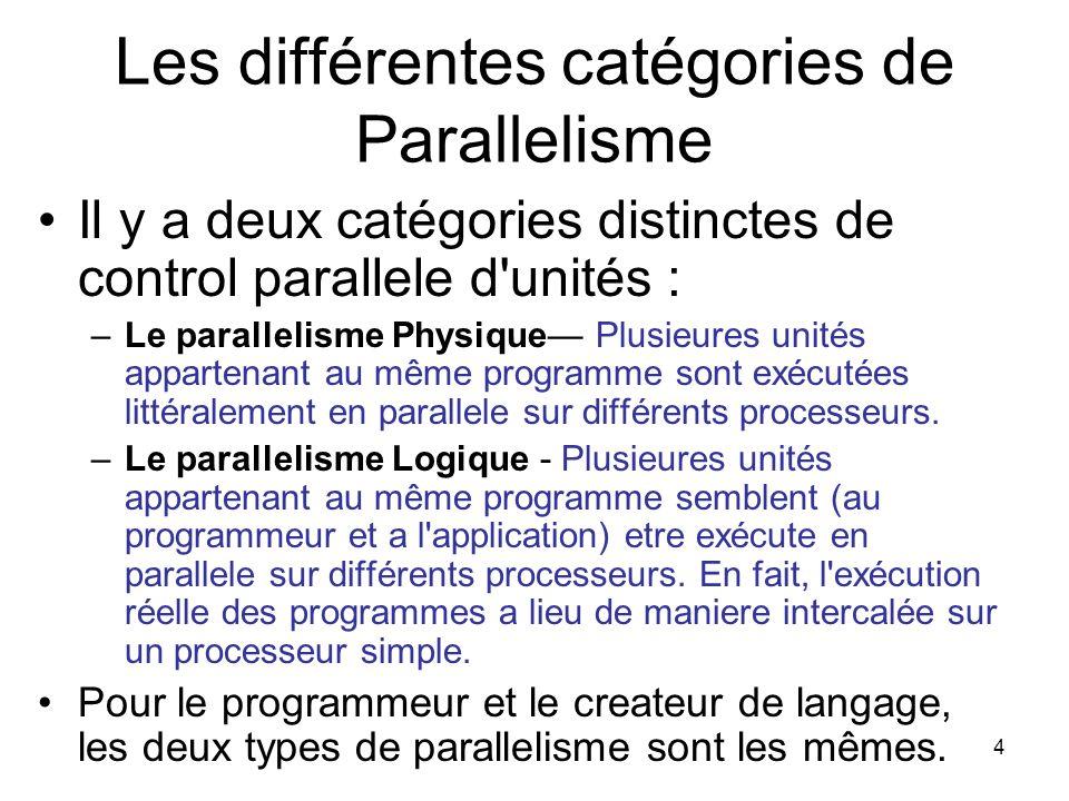 4 Les différentes catégories de Parallelisme Il y a deux catégories distinctes de control parallele d'unités : –Le parallelisme Physique Plusieures un