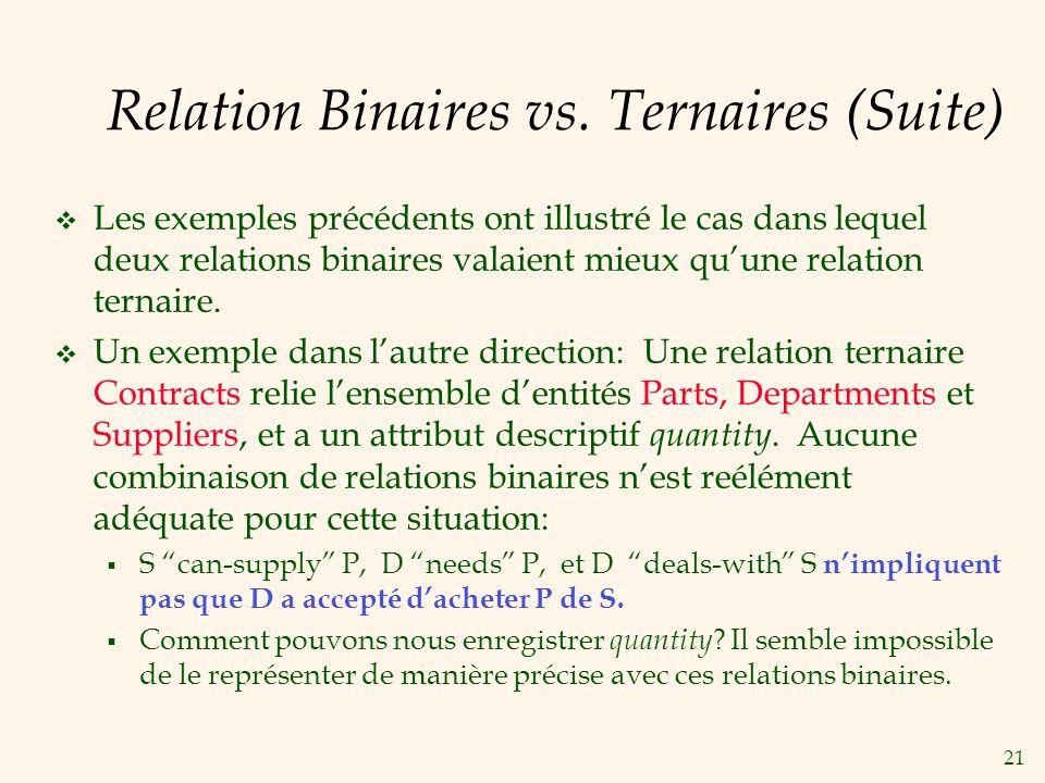 21 Relation Binaires vs.