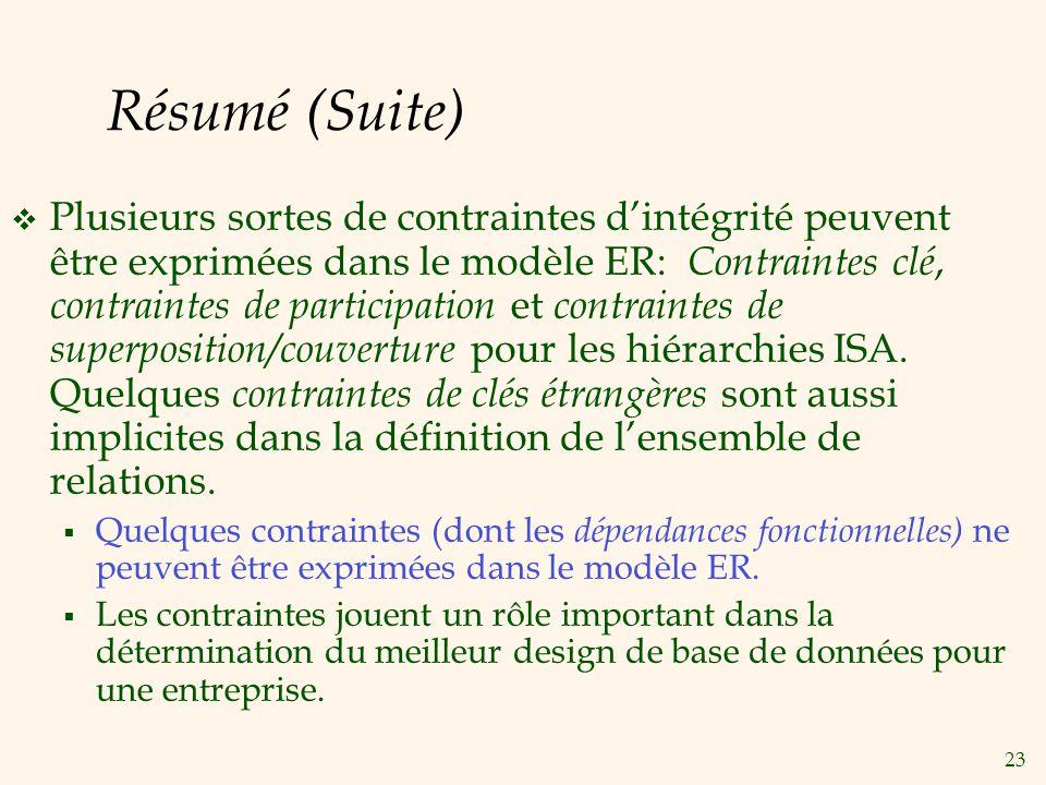 23 Résumé (Suite) Plusieurs sortes de contraintes dintégrité peuvent être exprimées dans le modèle ER: Contraintes clé, contraintes de participation et contraintes de superposition/couverture pour les hiérarchies ISA.