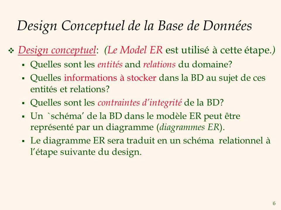 6 Design Conceptuel de la Base de Données Design conceptuel : (Le Model ER est utilisé à cette étape.) Quelles sont les entités and relations du domaine.