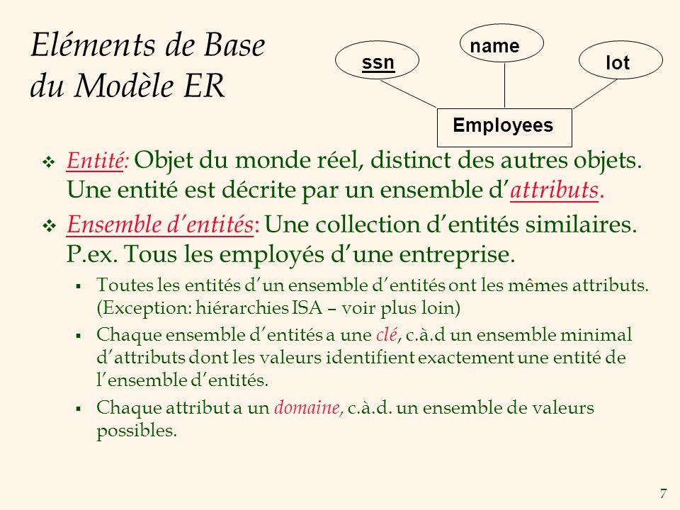 7 Eléments de Base du Modèle ER Entité: Objet du monde réel, distinct des autres objets.