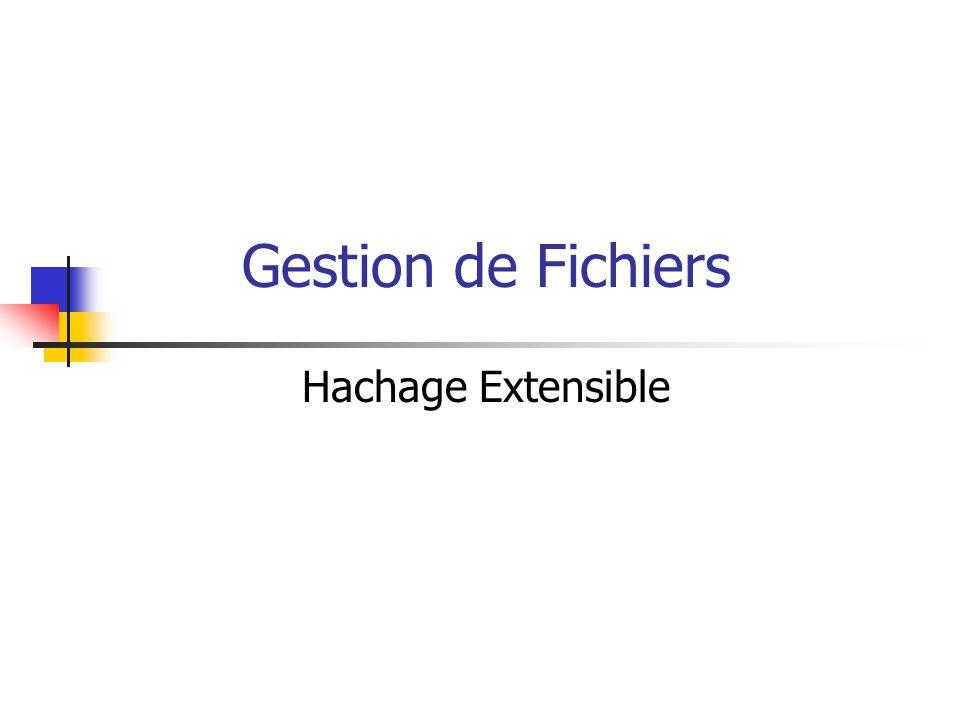 2 Plan du cours daujourdhui Le concept de hachage extensible Transformation des tries en tables Insertions Division de buckets pour accomoder un débordement