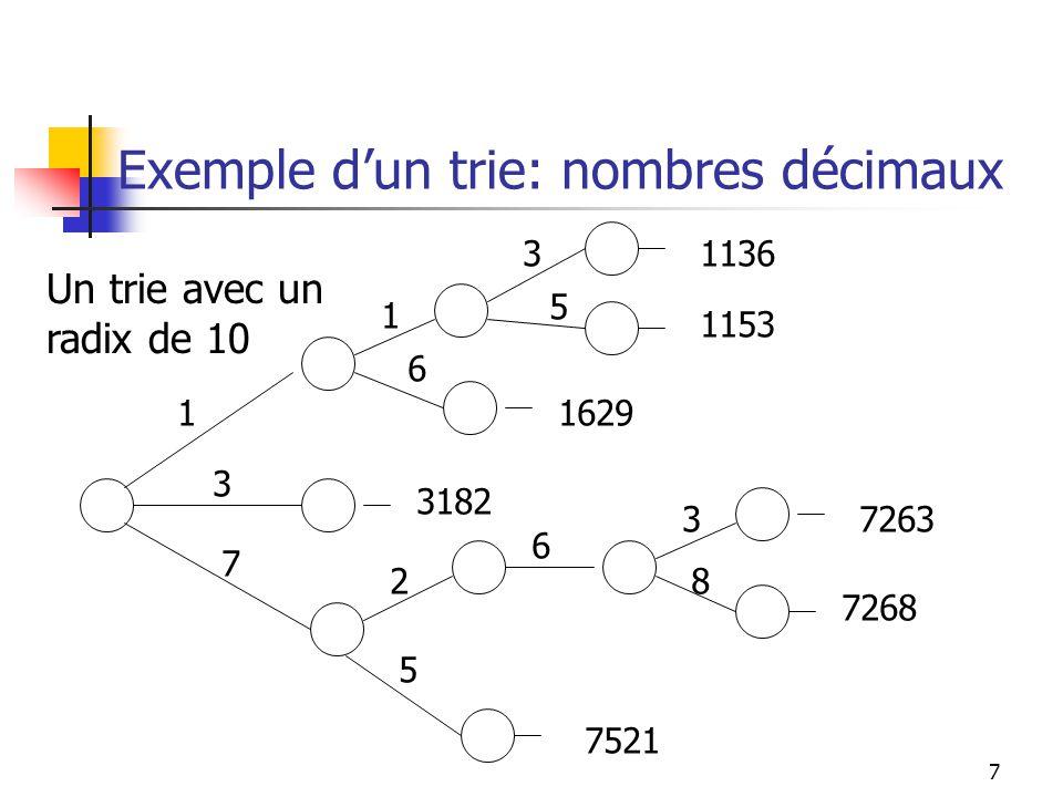 18 Débordement: cas complexe Ce cas est illustré par la Figure 12.6.