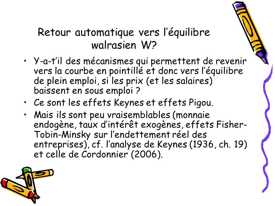Retour automatique vers léquilibre walrasien W.
