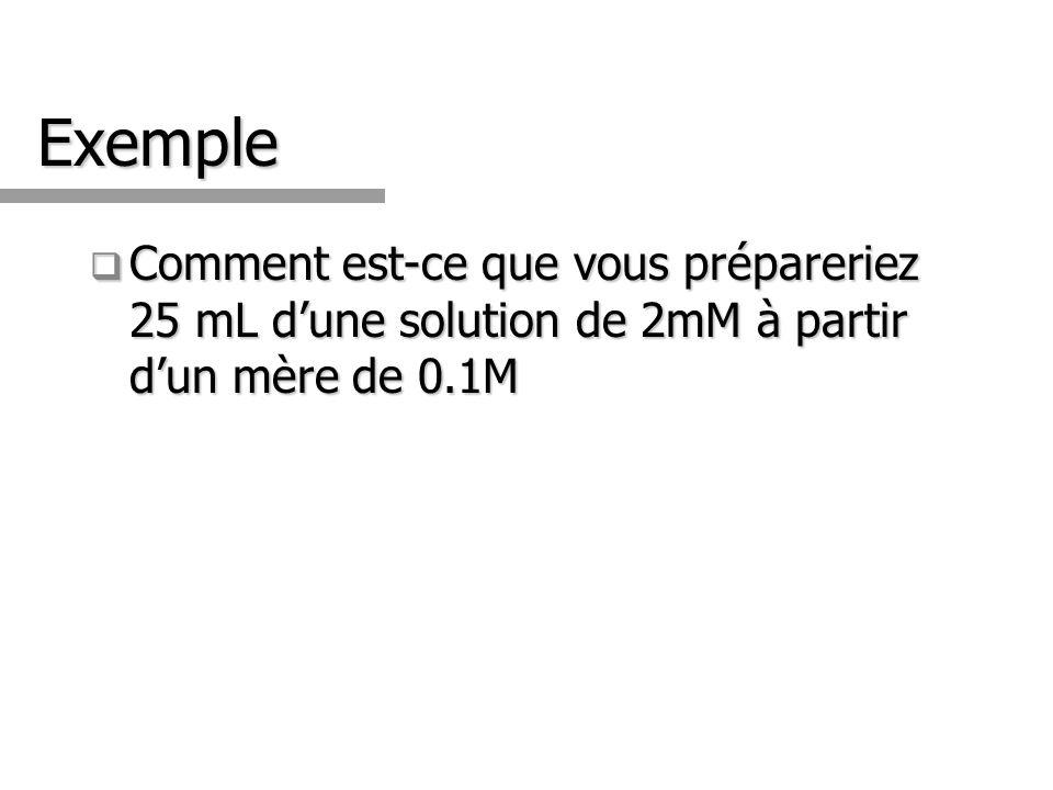 Exemple Comment est-ce que vous prépareriez 25 mL dune solution de 2mM à partir dun mère de 0.1M Comment est-ce que vous prépareriez 25 mL dune soluti