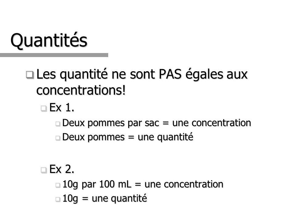 Quantités Les quantité ne sont PAS égales aux concentrations! Les quantité ne sont PAS égales aux concentrations! Ex 1. Ex 1. Deux pommes par sac = un