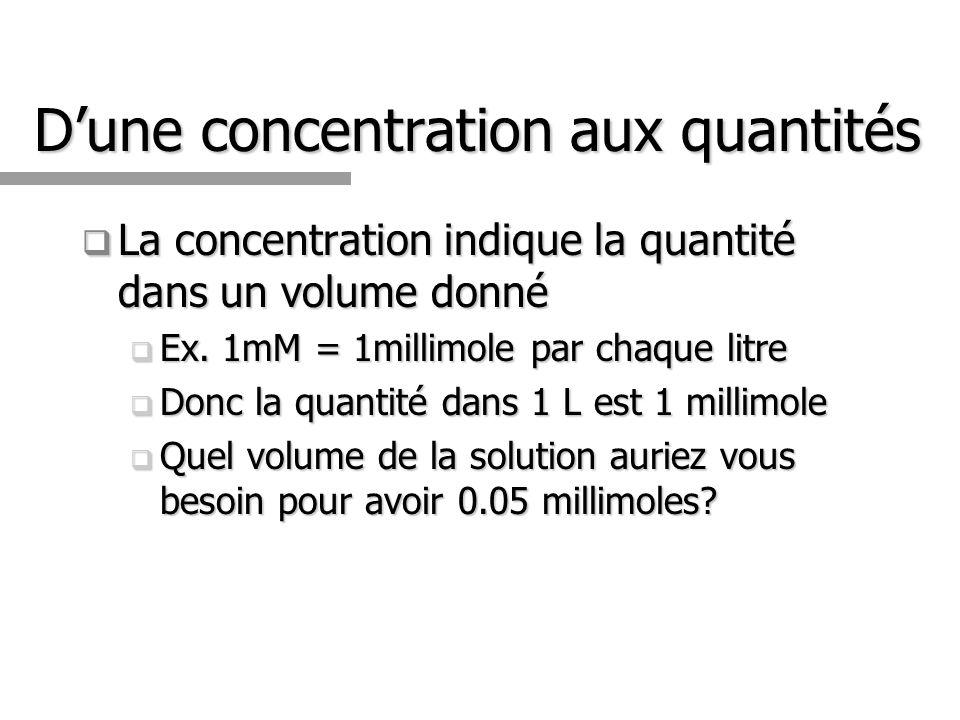 Dune concentration aux quantités La concentration indique la quantité dans un volume donné La concentration indique la quantité dans un volume donné E