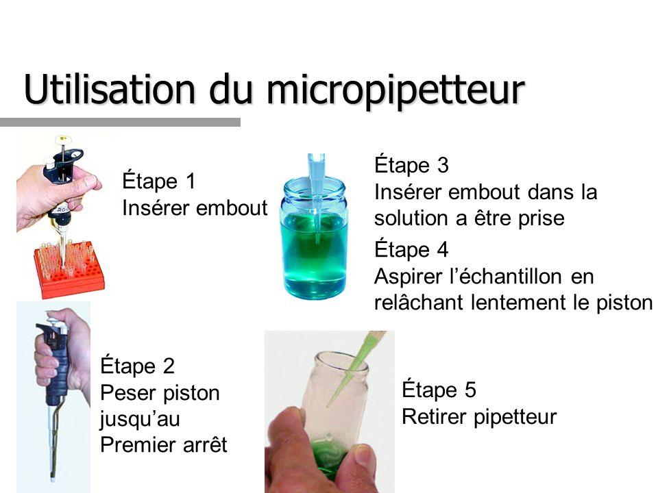 Utilisation du micropipetteur Étape 1 Insérer embout Étape 2 Peser piston jusquau Premier arrêt Étape 3 Insérer embout dans la solution a être prise É