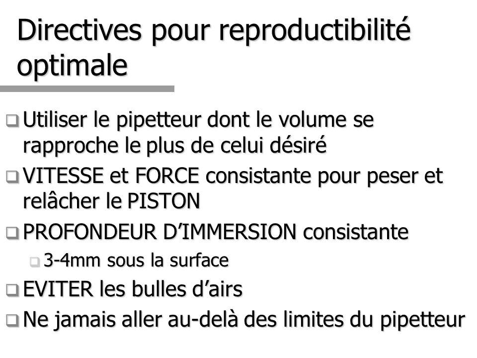 Directives pour reproductibilité optimale Utiliser le pipetteur dont le volume se rapproche le plus de celui désiré Utiliser le pipetteur dont le volu