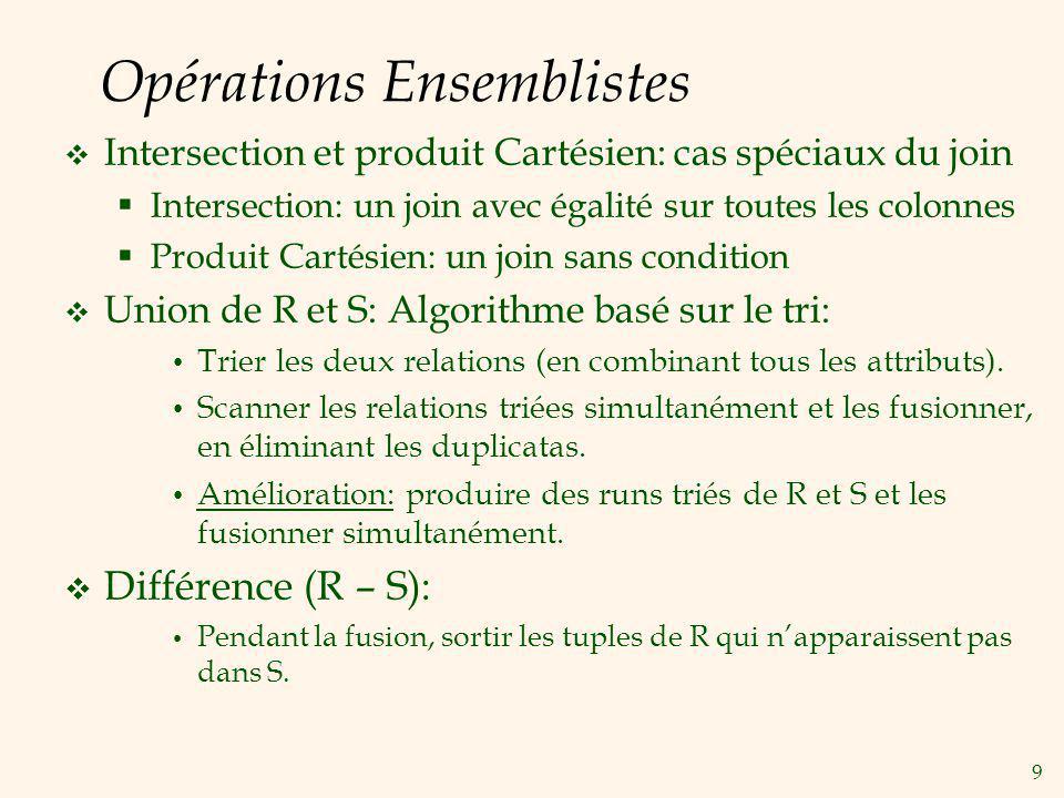 10 Opérations Ensemblistes (Suite) Union de R et S: Algorithme basé sur le hachage: Partition de R et S en utilisant une fonction de hachage h.