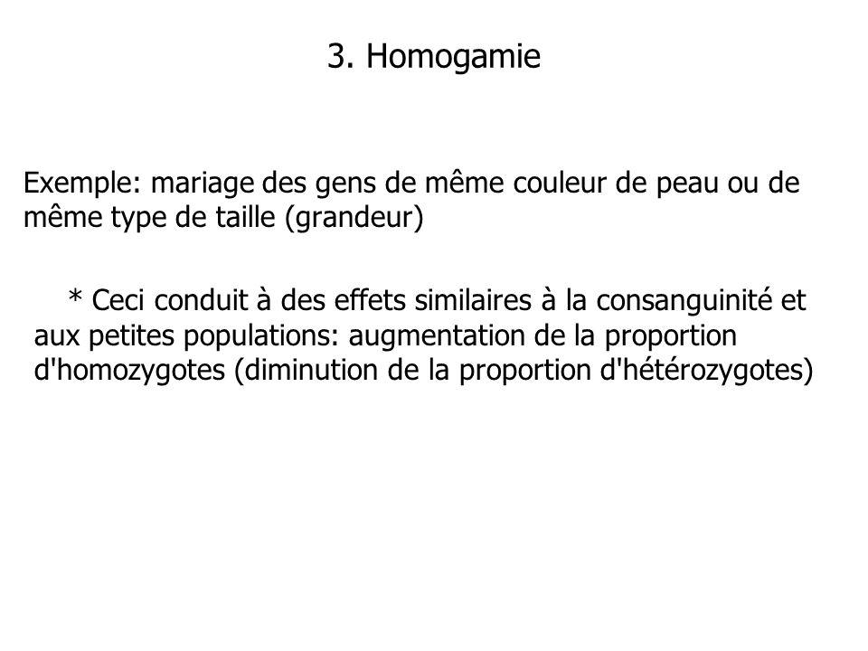 3. Homogamie Exemple: mariage des gens de même couleur de peau ou de même type de taille (grandeur) * Ceci conduit à des effets similaires à la consan