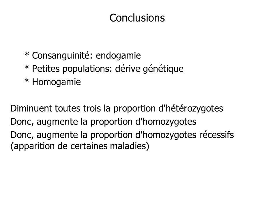 Conclusions * Consanguinité: endogamie * Petites populations: dérive génétique * Homogamie Diminuent toutes trois la proportion d hétérozygotes Donc, augmente la proportion d homozygotes Donc, augmente la proportion d homozygotes récessifs (apparition de certaines maladies)