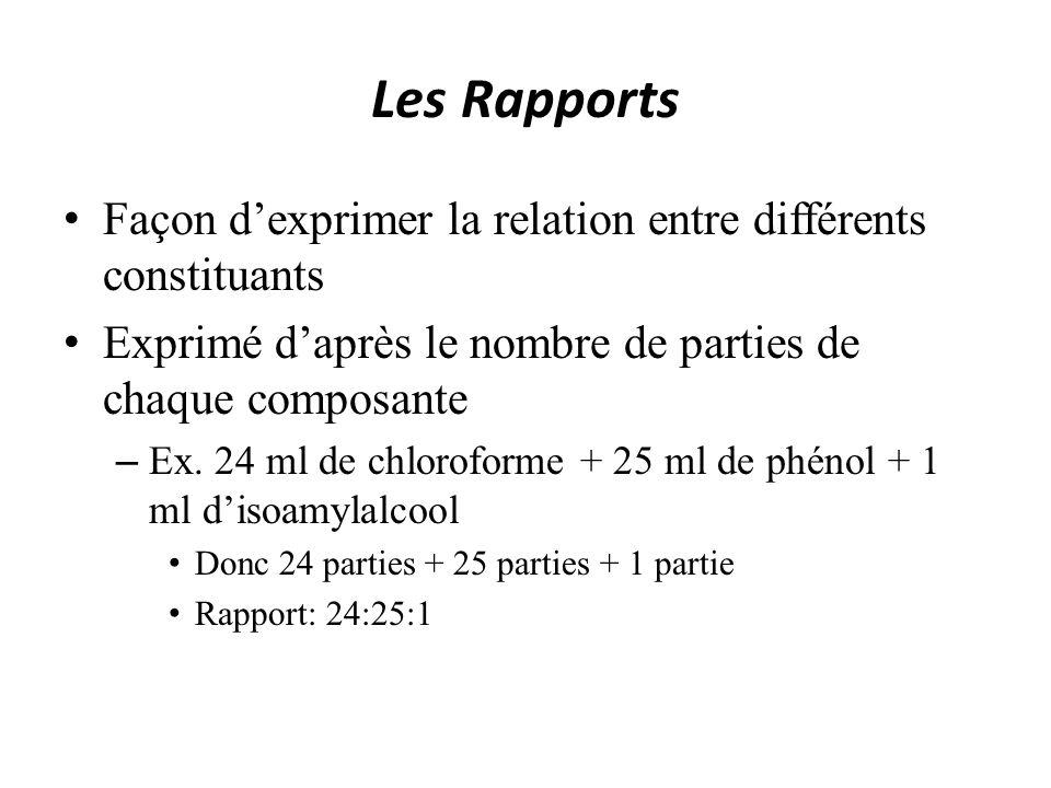 Les Rapports Façon dexprimer la relation entre différents constituants Exprimé daprès le nombre de parties de chaque composante – Ex. 24 ml de chlorof
