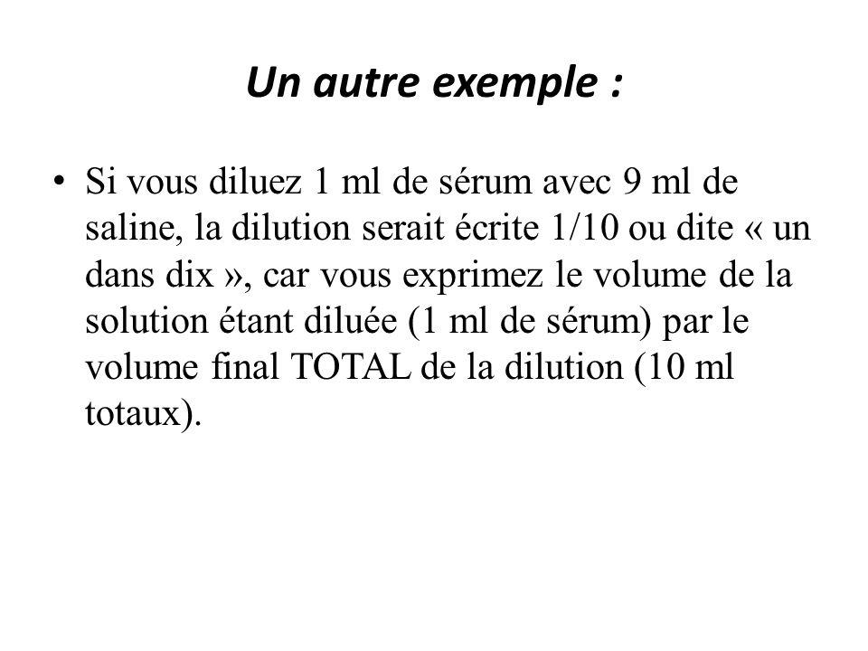 Un autre exemple : Si vous diluez 1 ml de sérum avec 9 ml de saline, la dilution serait écrite 1/10 ou dite « un dans dix », car vous exprimez le volume de la solution étant diluée (1 ml de sérum) par le volume final TOTAL de la dilution (10 ml totaux).