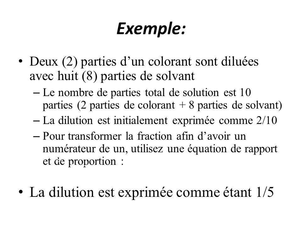 Exemple: Deux (2) parties dun colorant sont diluées avec huit (8) parties de solvant – Le nombre de parties total de solution est 10 parties (2 parties de colorant + 8 parties de solvant) – La dilution est initialement exprimée comme 2/10 – Pour transformer la fraction afin davoir un numérateur de un, utilisez une équation de rapport et de proportion : La dilution est exprimée comme étant 1/5 = 2 10 1 x =