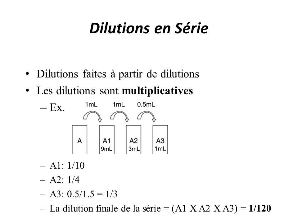 Dilutions en Série Dilutions faites à partir de dilutions Les dilutions sont multiplicatives – Ex. –A1: 1/10 –A2: 1/4 –A3: 0.5/1.5 = 1/3 –La dilution
