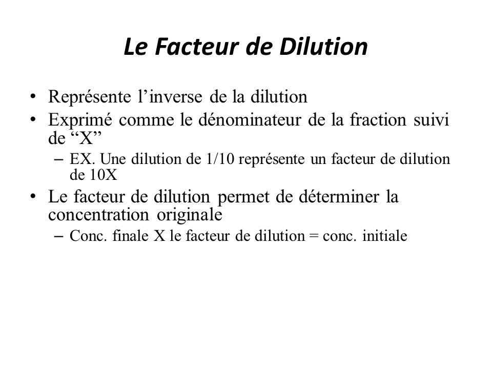 Le Facteur de Dilution Représente linverse de la dilution Exprimé comme le dénominateur de la fraction suivi de X – EX. Une dilution de 1/10 représent