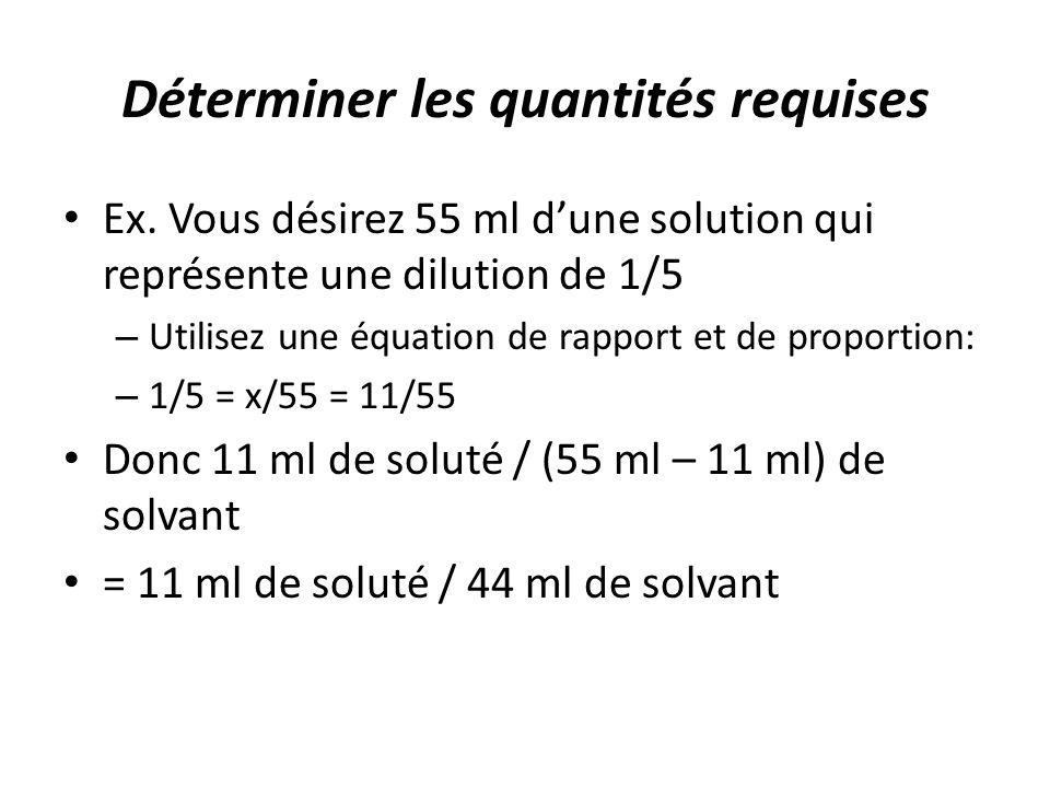 Déterminer les quantités requises Ex. Vous désirez 55 ml dune solution qui représente une dilution de 1/5 – Utilisez une équation de rapport et de pro