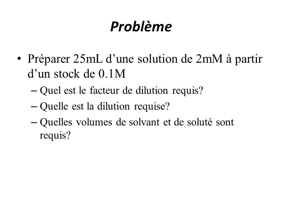 Problème Préparer 25mL dune solution de 2mM à partir dun stock de 0.1M – Quel est le facteur de dilution requis? – Quelle est la dilution requise? – Q