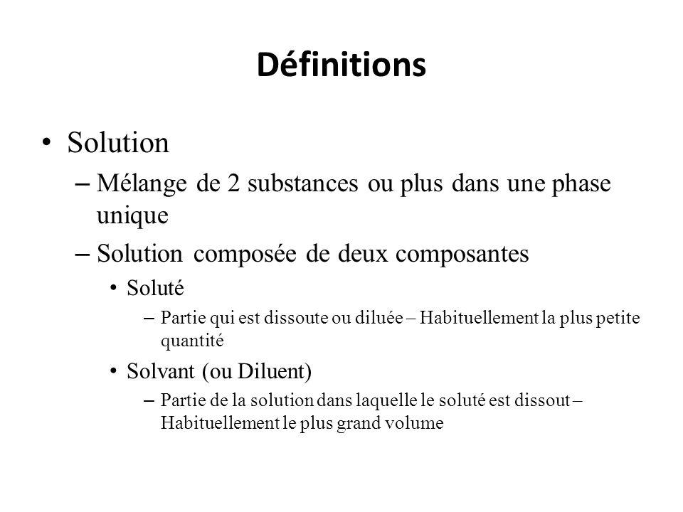 Définitions Solution – Mélange de 2 substances ou plus dans une phase unique – Solution composée de deux composantes Soluté – Partie qui est dissoute ou diluée – Habituellement la plus petite quantité Solvant (ou Diluent) – Partie de la solution dans laquelle le soluté est dissout – Habituellement le plus grand volume