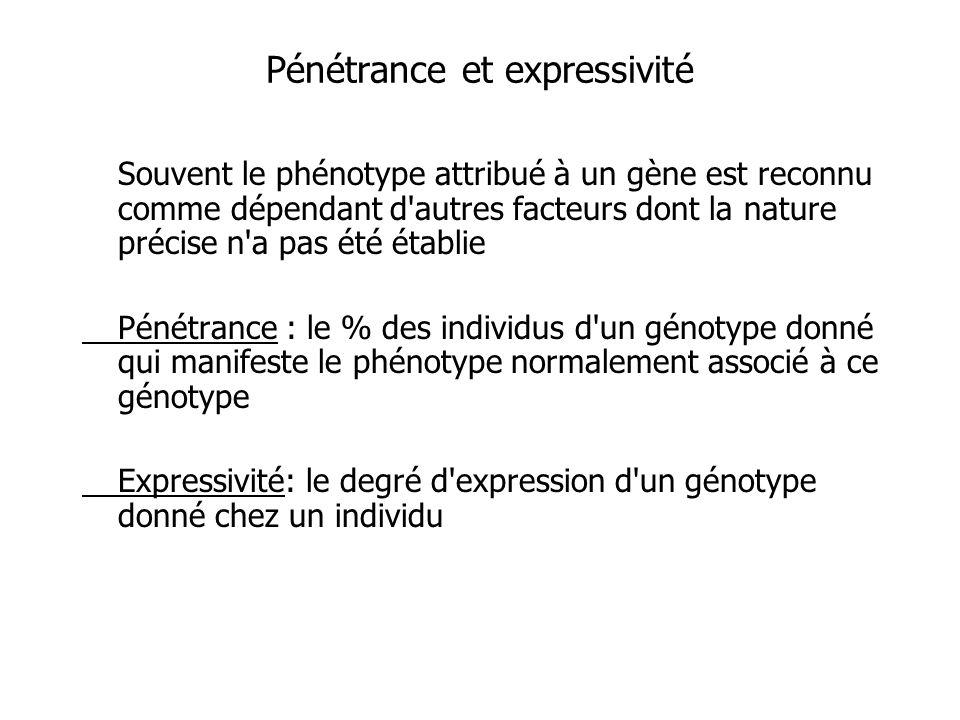 Pénétrance et expressivité Souvent le phénotype attribué à un gène est reconnu comme dépendant d'autres facteurs dont la nature précise n'a pas été ét