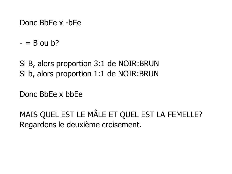 Donc BbEe x -bEe - = B ou b? Si B, alors proportion 3:1 de NOIR:BRUN Si b, alors proportion 1:1 de NOIR:BRUN Donc BbEe x bbEe MAIS QUEL EST LE MÂLE ET