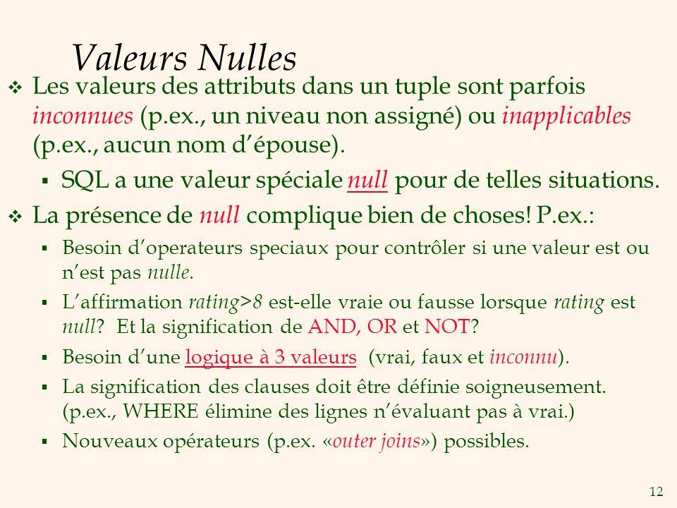 12 Valeurs Nulles Les valeurs des attributs dans un tuple sont parfois inconnues (p.ex., un niveau non assigné) ou inapplicables (p.ex., aucun nom dépouse).